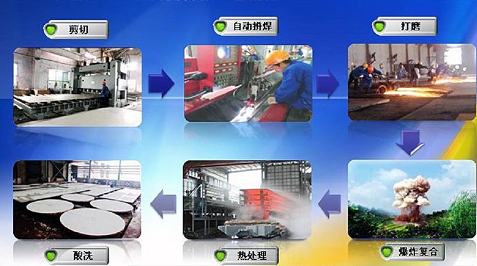 金属复合板生产流程
